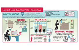 thumbnail diagram of Ricoh's output cost management solution